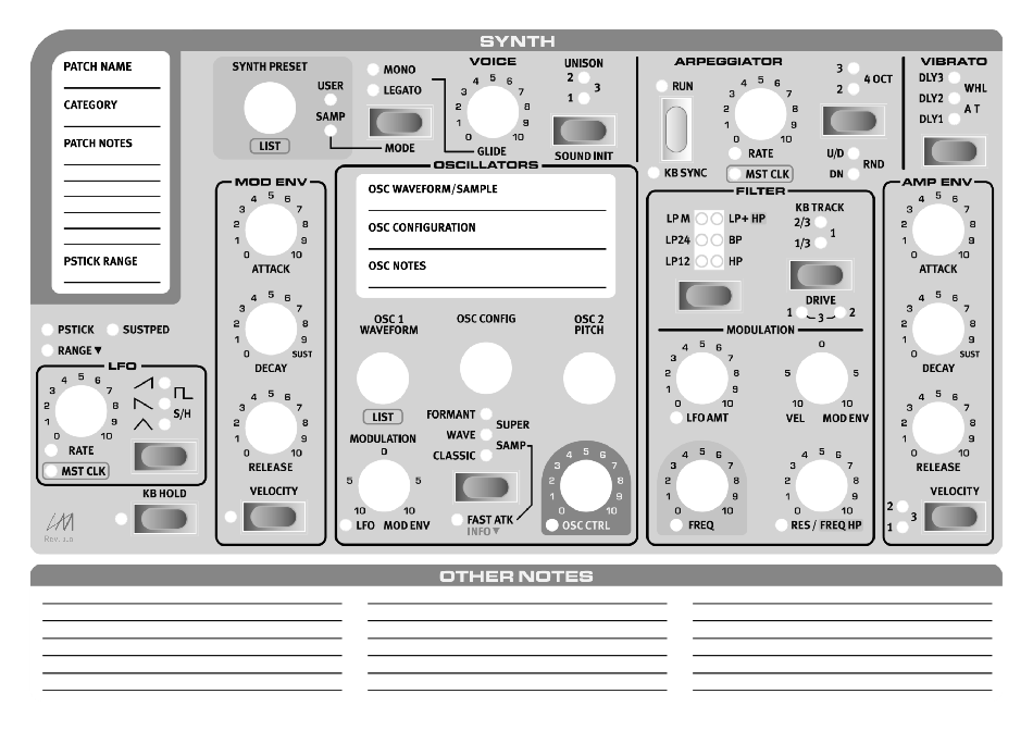 Nord Stage 3 Patch Sheets